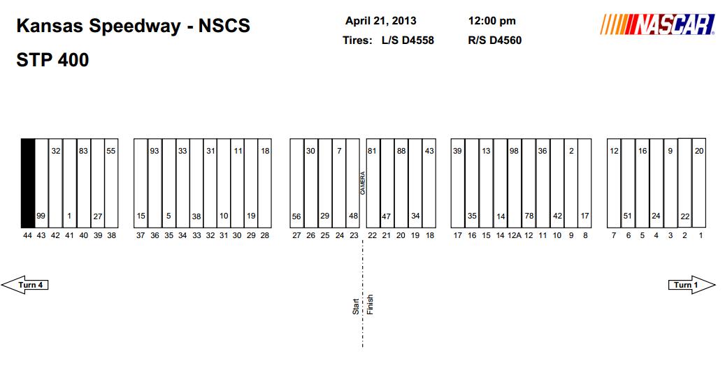 Nascar Sprint Cup Series Kansas Speedway Stp 400 Pit Stall