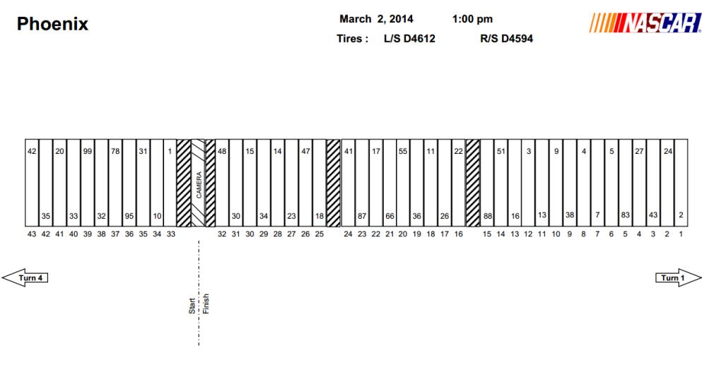 2014 Phoenix sprint cup pits