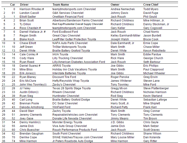 2015 nascar xfinity series vegas entry list 2