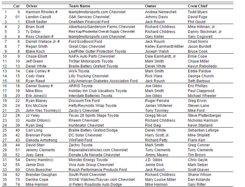 2015 nascar xfinity series vegas entry list 2