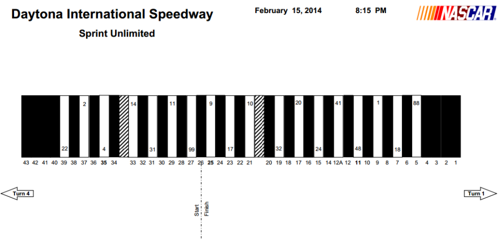 Sprint Unlimited pit stalls