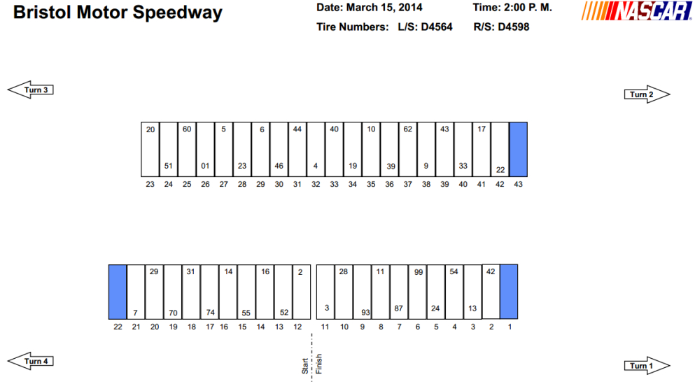 2014 Brist Nationwide pit stalls