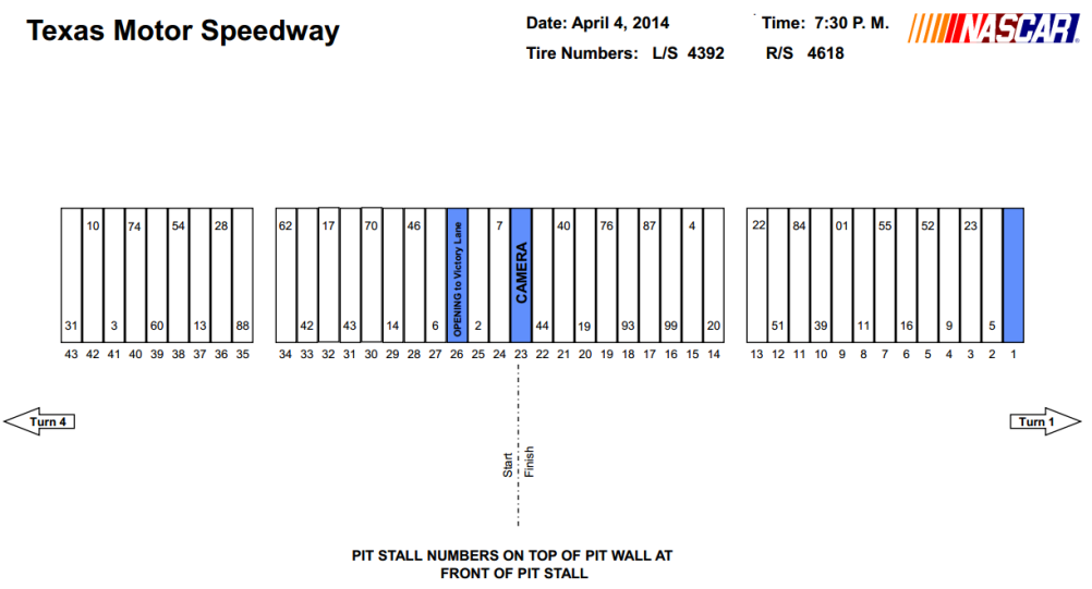 Texas nationwide pit stalls