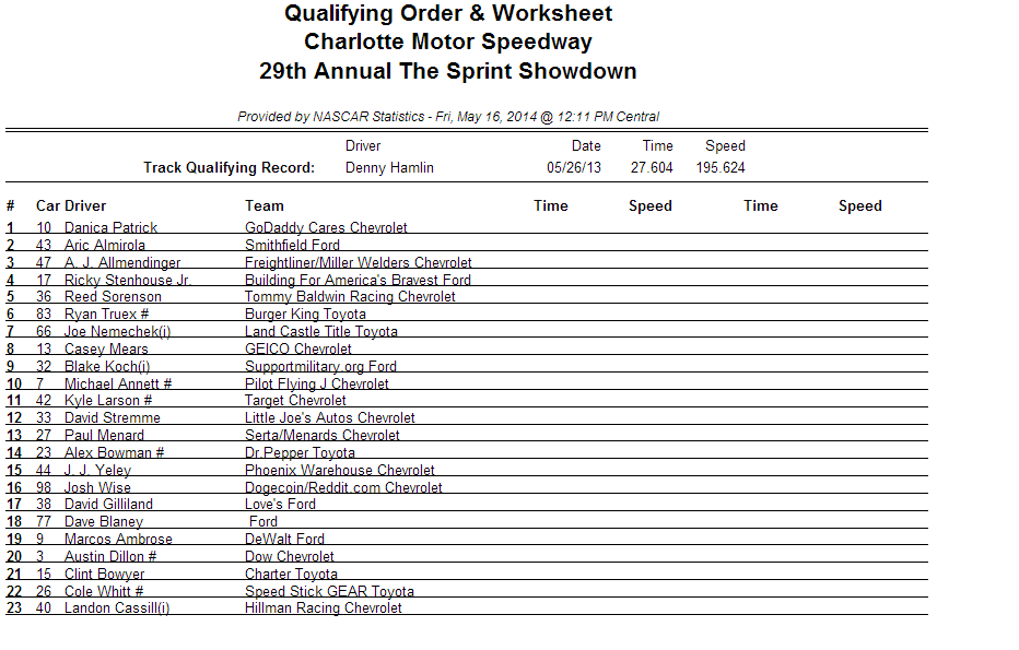 sprint showdown qualifying order 1