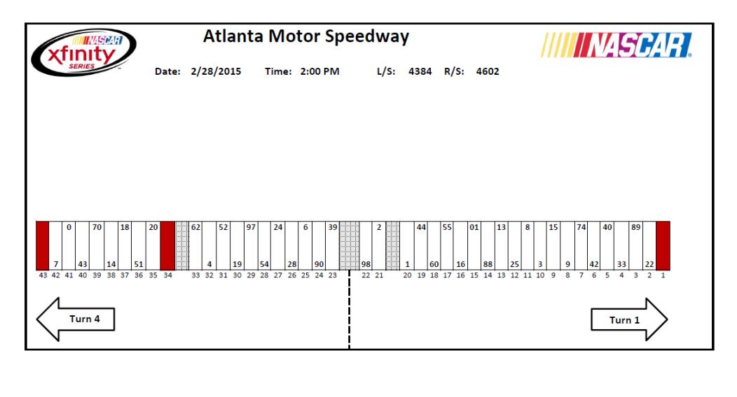 2015 atlanta nascar xfinity pit stall