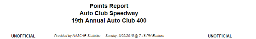 2015 auto club driver points 1