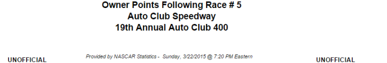 2015 auto club owner points 1