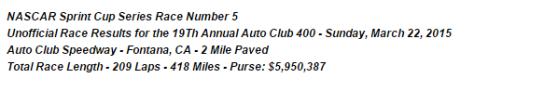 2015 auto club results 1