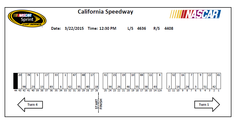 2015 auto club speedway pit stall selections