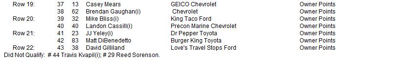 2015 auto club speedway starting lineup 3