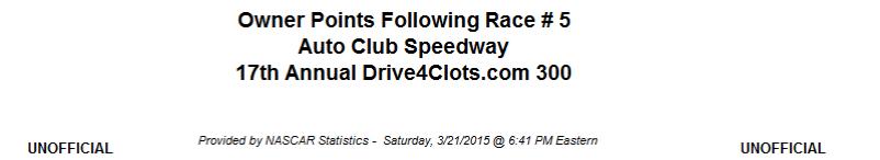 2015 auto club xfinity owner points 1