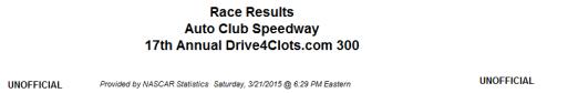 2015 auto club xfinity results 1