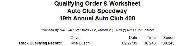2015 friday auto club qualifying order 1