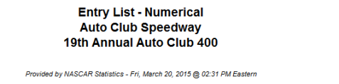 2015 friday auto club sprint cup entry 1