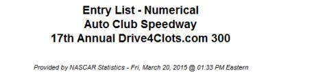 2015 friday auto club xfinity entry 1