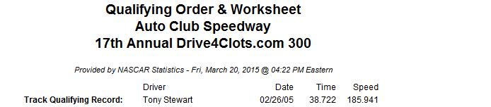 2015 friday auto club xfinity qualifying order