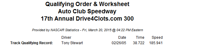 2015 friday auto club xfinity qualifying order