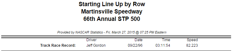 2015 friday martinsville starting lineup 1