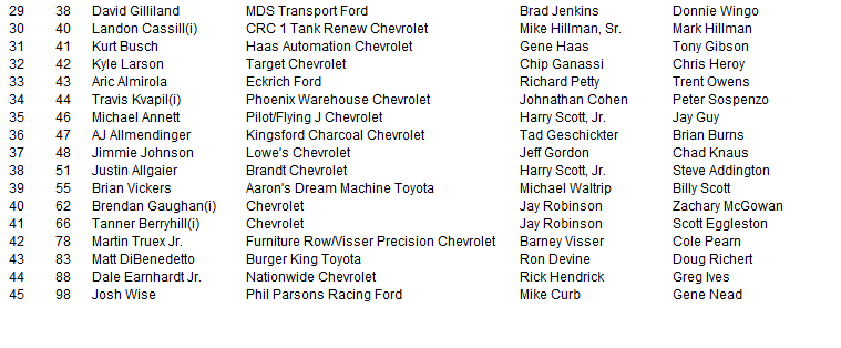 2015 friday phoenix cup entry list2
