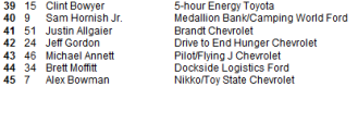 2015 friday phoenix qualifying order 3