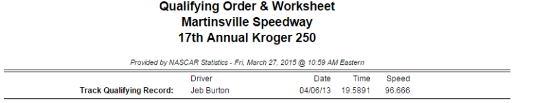2015 friday truck martinsville qualifying order 1