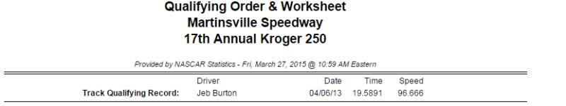 2015 friday truck martinsville qualifying order 1