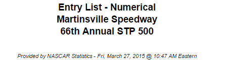 2015 martinsville cup entry list 1