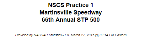 2015 martinsville friday cup practice 1