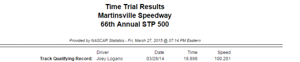 2015 martinsville friday qualifying results 1