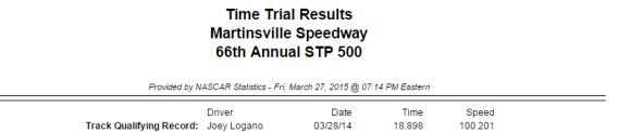 2015 martinsville friday qualifying results 1