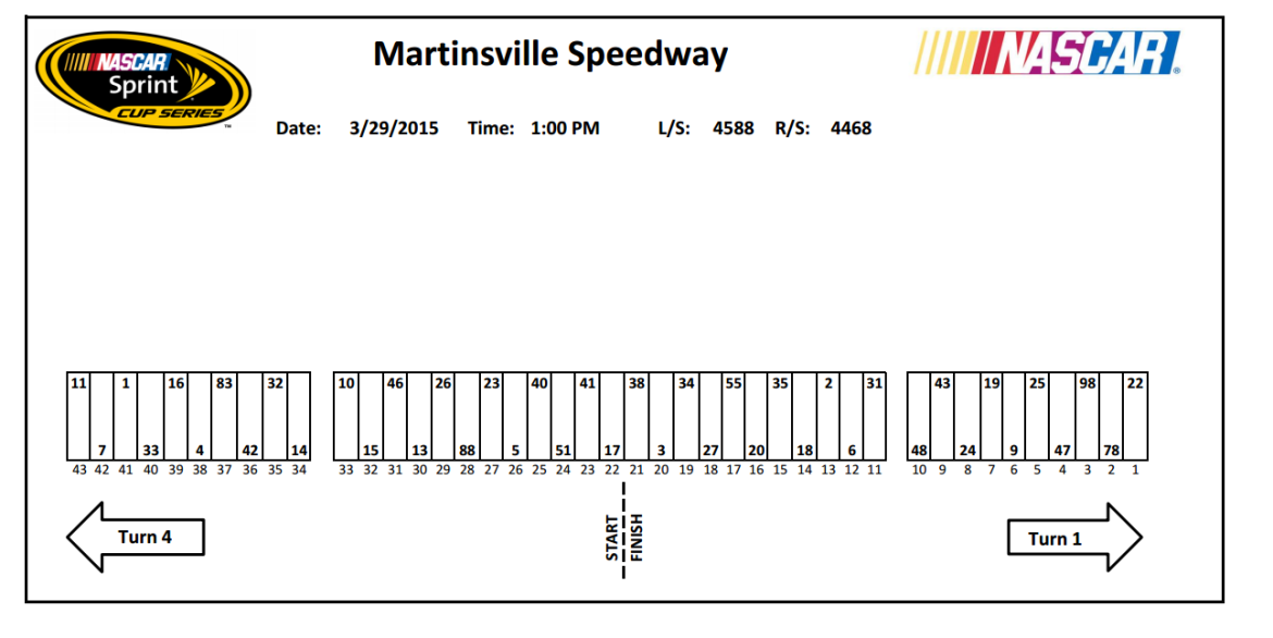 2015 martinsville pit stall