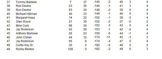 2015 phoenix owner points 3