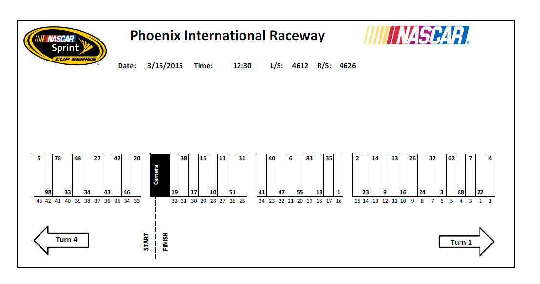 2015 phoenix pit stalls