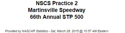 2015 saturday martinsville first practice 1