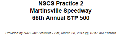 2015 saturday martinsville first practice 1