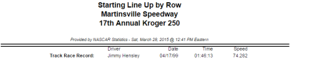 2015 saturday martinsville truck lineup 1