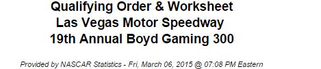 2015 saturday nascar xfinity qualifying order 1