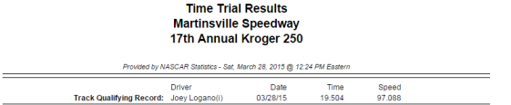 2015 saturday truck qualifying 1