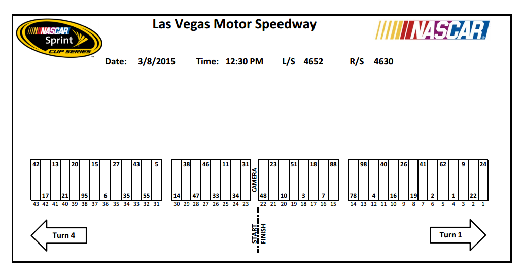 2015 vegas sprint cup pit stall selections