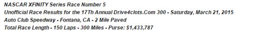 auto club xfinity results 1