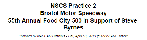 2015 bristol saturday practice 1