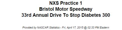 2015 bristol xfinity practice 1