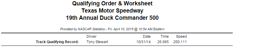 2015 friday texas qualifying order 1