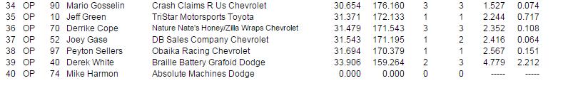 2015 friday texas xfinity qualifying 4