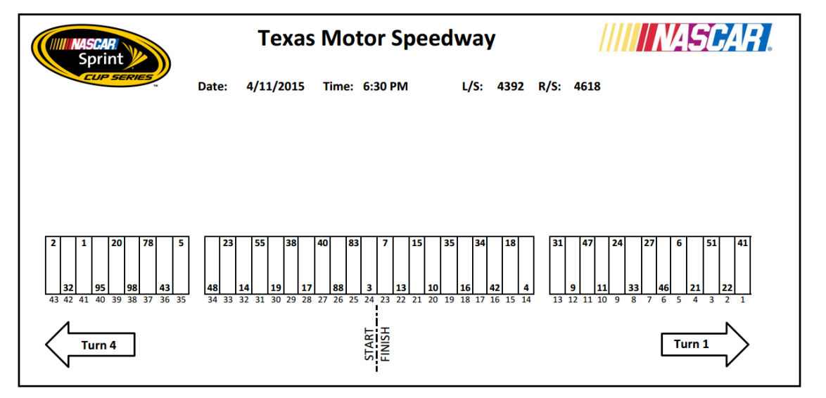 2015 texas saturday pit stall